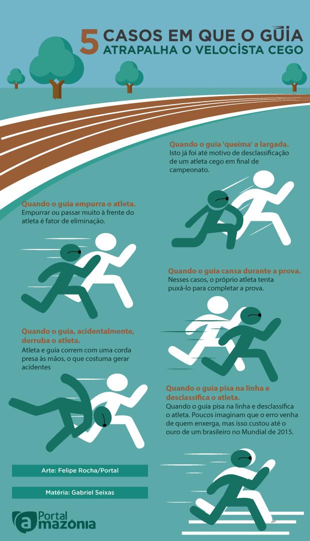 5 Casos em que o guia atrapalha  o velocista cego