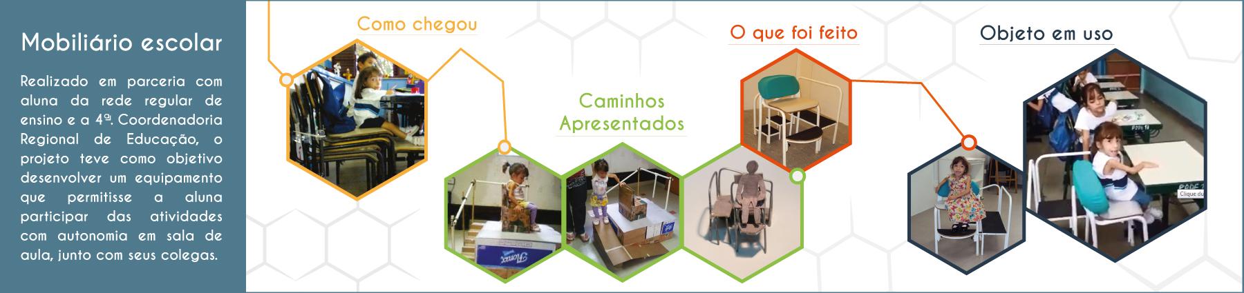 Banner Projeto Anna Lua
